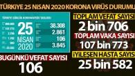 Türkiye'de can kaybı 2 bin 706 oldu