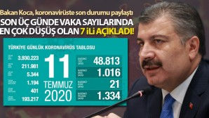 Türkiye'de koronavirüsten son 24 saatte 21 kişi hayatını kaybetti
