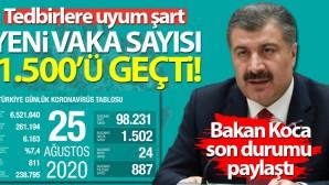 VAKA SAYISI 1500'Ü GEÇTİ
