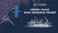 Mersin Limanı Genişleme Projesi, ilave rıhtım kapasite ihtiyacına çözüm üretecek